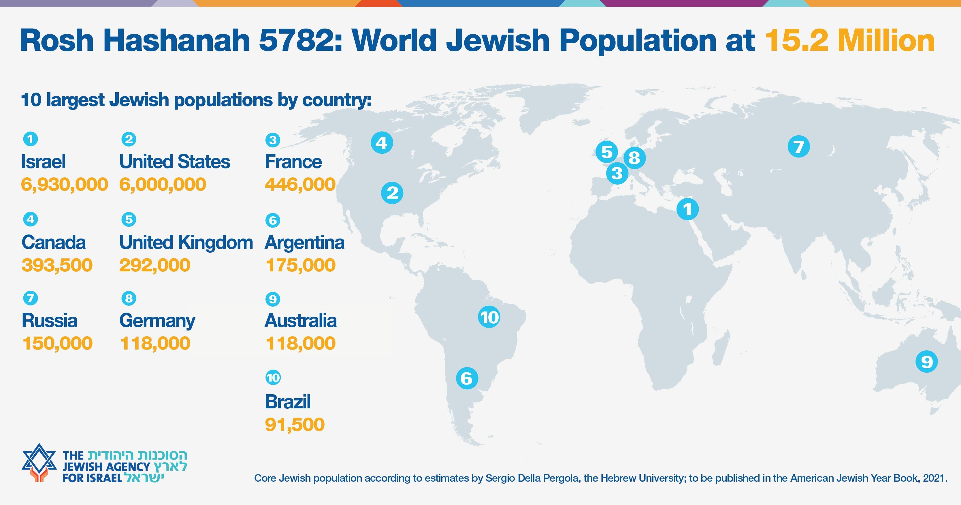 Map of Jewish Population - 5782